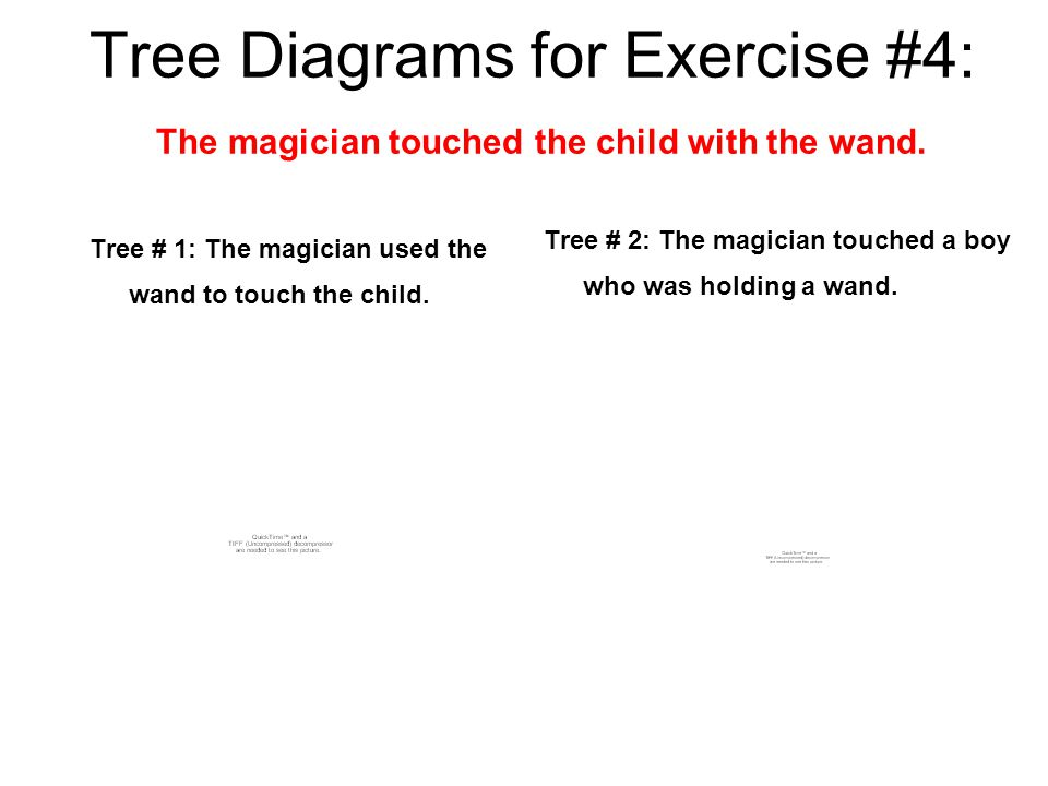 Tree Diagrams for Exercise #4: The magician touched the child with the wand.