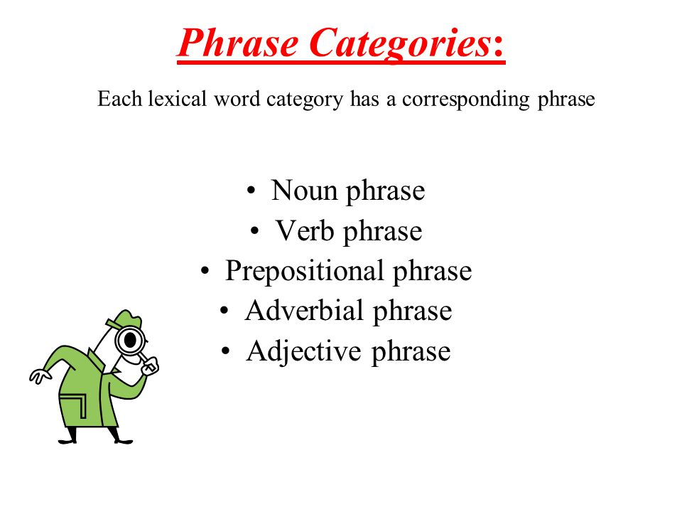 Phrase Categories: Each lexical word category has a corresponding phrase Noun phrase Verb phrase Prepositional phrase Adverbial phrase Adjective phrase