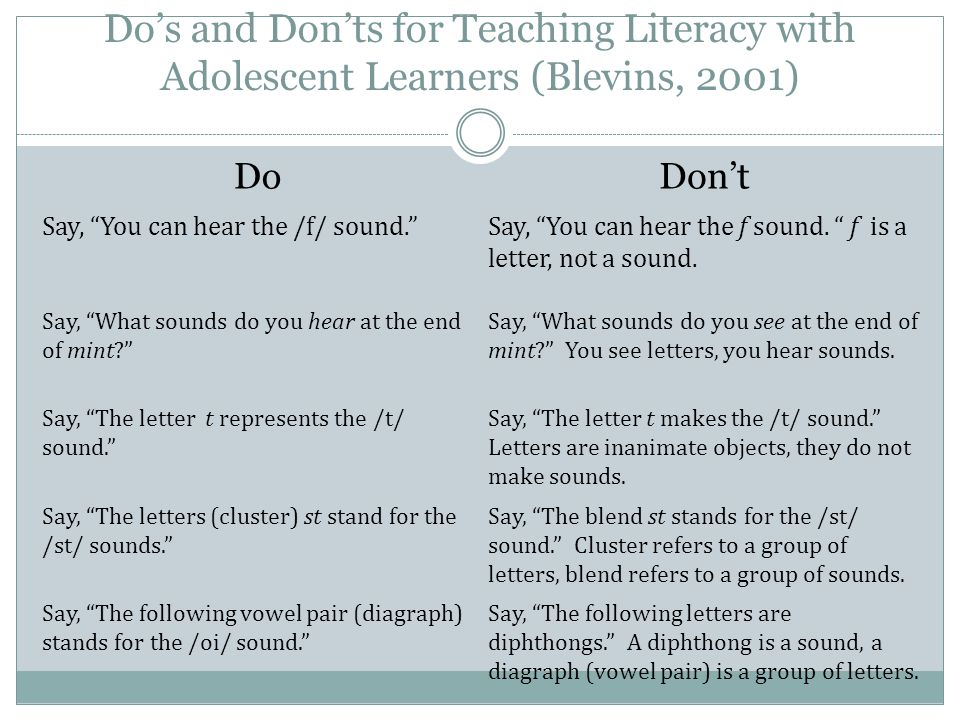 Do's and Don'ts for Teaching Literacy with Adolescent Learners (Blevins, 2001) DoDon't Say, You can hear the /f/ sound. Say, You can hear the f sound.