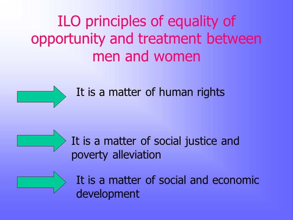 ILO principles of equality of opportunity and treatment between men and women It is a matter of human rights It is a matter of social justice and poverty alleviation It is a matter of social and economic development
