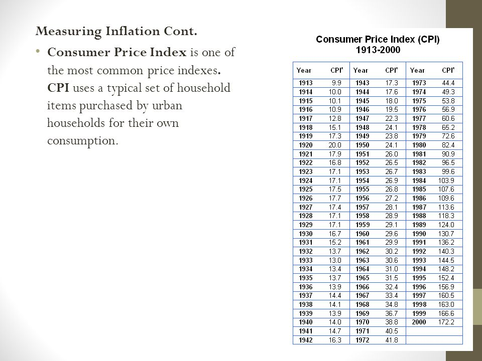 Measuring Inflation Cont. Consumer Price Index is one of the most common price indexes.