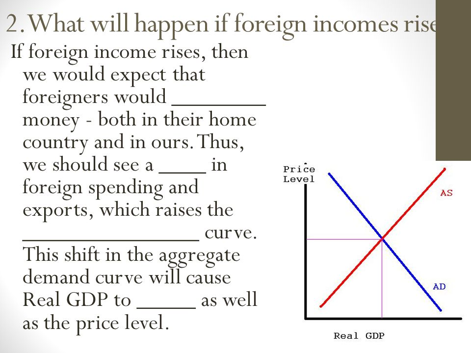 2.What will happen if foreign incomes rise.
