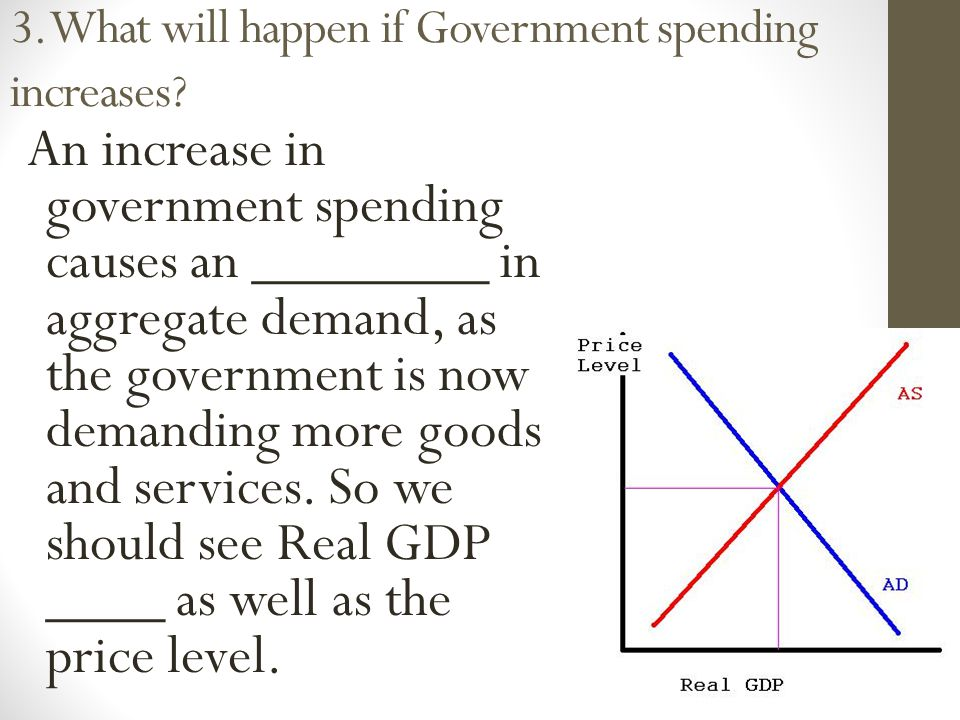 3. What will happen if Government spending increases.