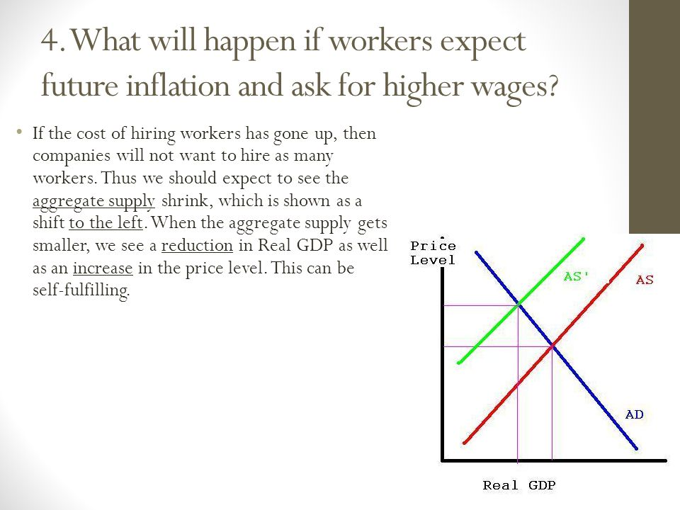 4. What will happen if workers expect future inflation and ask for higher wages.