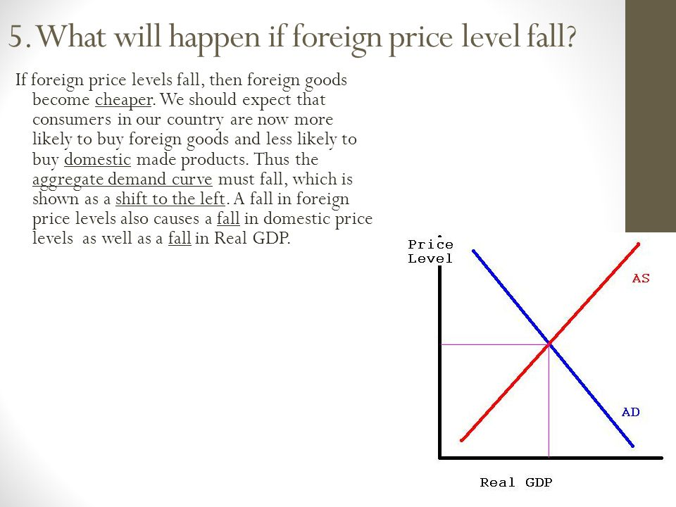 5. What will happen if foreign price level fall.