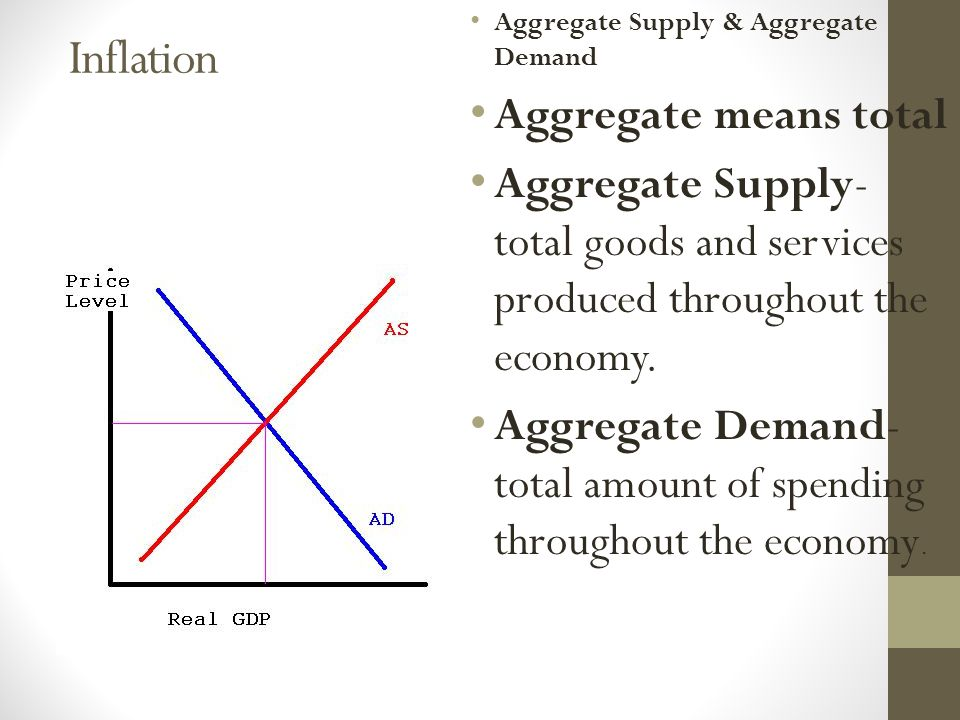 Inflation Aggregate Supply & Aggregate Demand Aggregate means total Aggregate Supply- total goods and services produced throughout the economy.