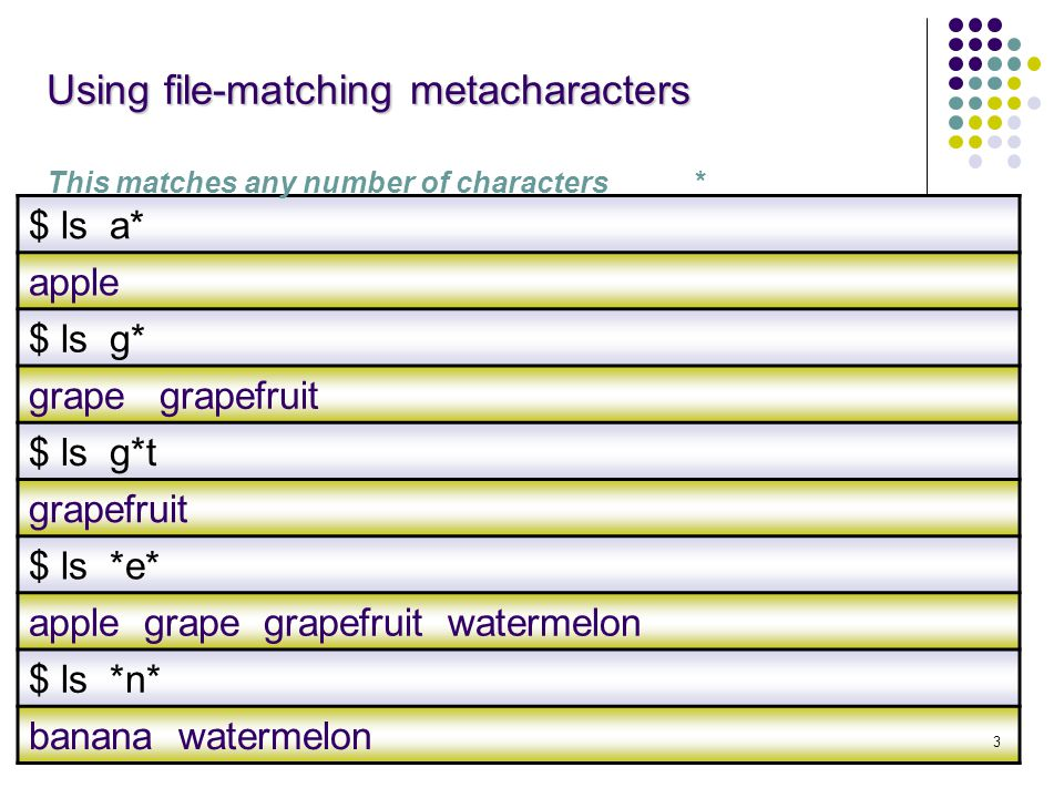 $ ls a* apple $ ls g* grape grapefruit $ ls g*t grapefruit $ ls *e* apple grape grapefruit watermelon $ ls *n* banana watermelon Using file-matching metacharacters Using file-matching metacharacters This matches any number of characters * 3