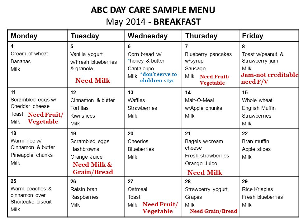 Menu Exercises CACFP Meal Patterns Breakfast Milk GrainBread Cool Cacfp Meal Pattern
