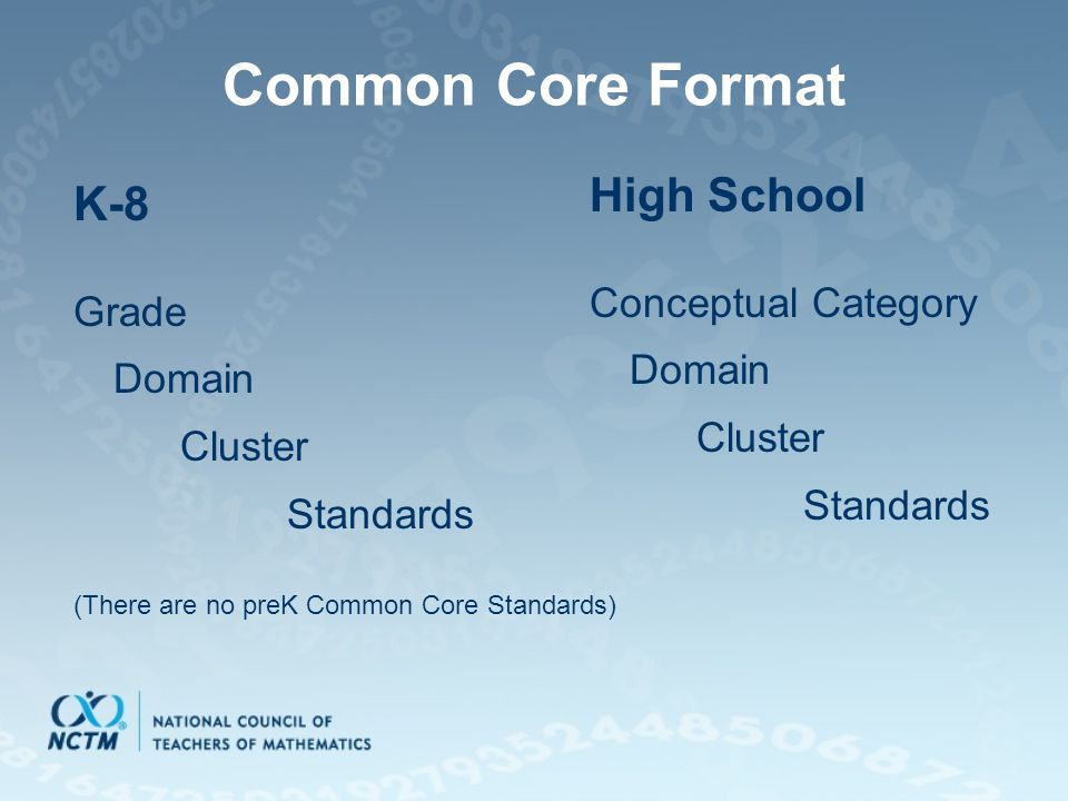 Common Core Format High School Conceptual Category Domain Cluster Standards K-8 Grade Domain Cluster Standards (There are no preK Common Core Standards)