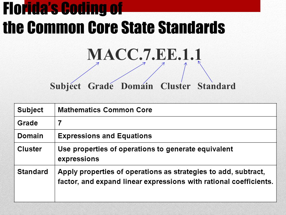 Florida's Coding of the Common Core State Standards MACC.7.EE.1.1 Subject Grade Domain Cluster Standard SubjectMathematics Common Core Grade7 DomainExpressions and Equations Cluster Use properties of operations to generate equivalent expressions StandardApply properties of operations as strategies to add, subtract, factor, and expand linear expressions with rational coefficients.