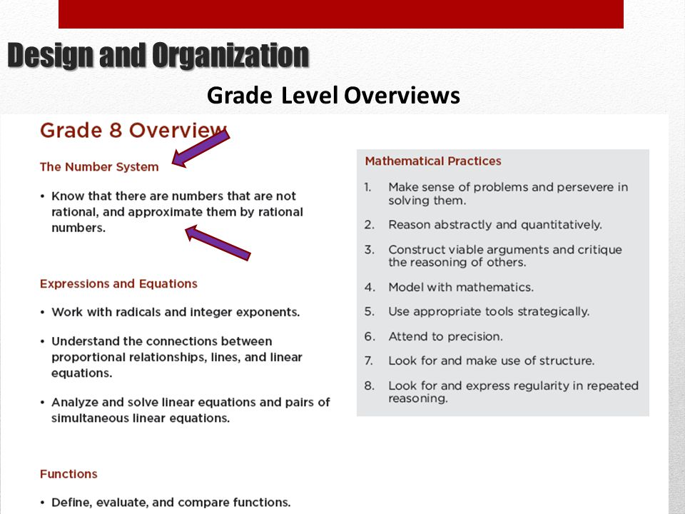 Design and Organization Grade Level Overviews