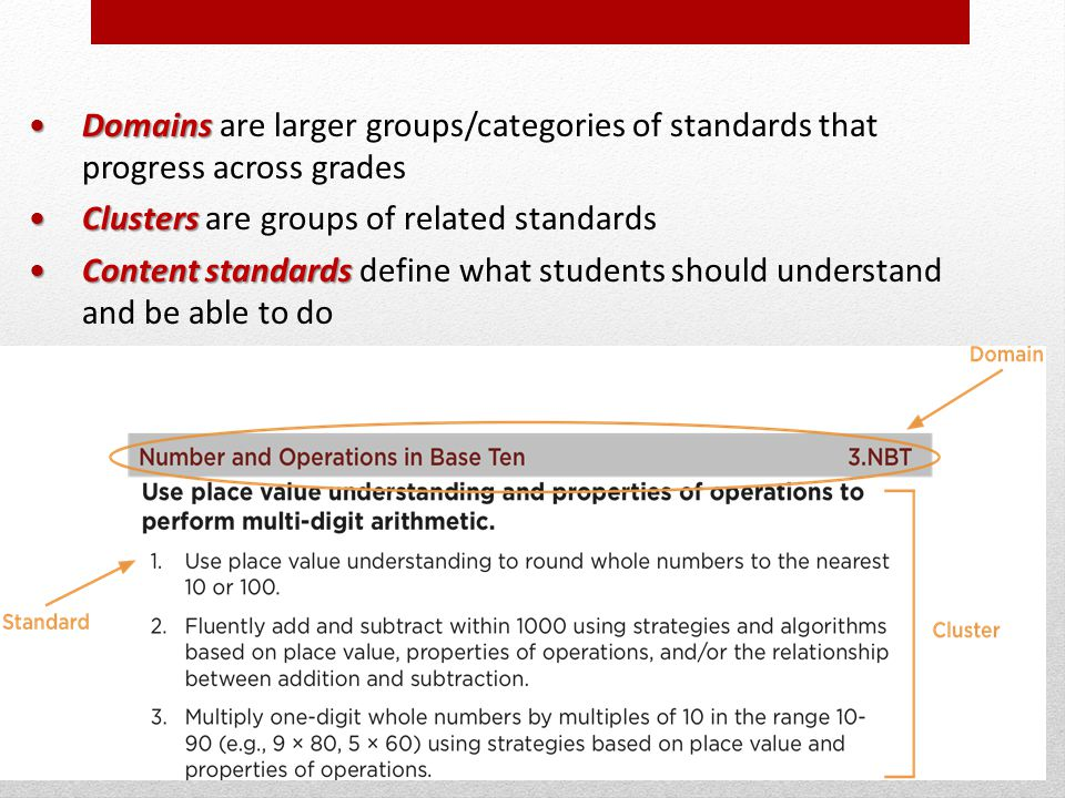 Design and Organization Domains Domains are larger groups/categories of standards that progress across grades Clusters Clusters are groups of related standards Content standards Content standards define what students should understand and be able to do
