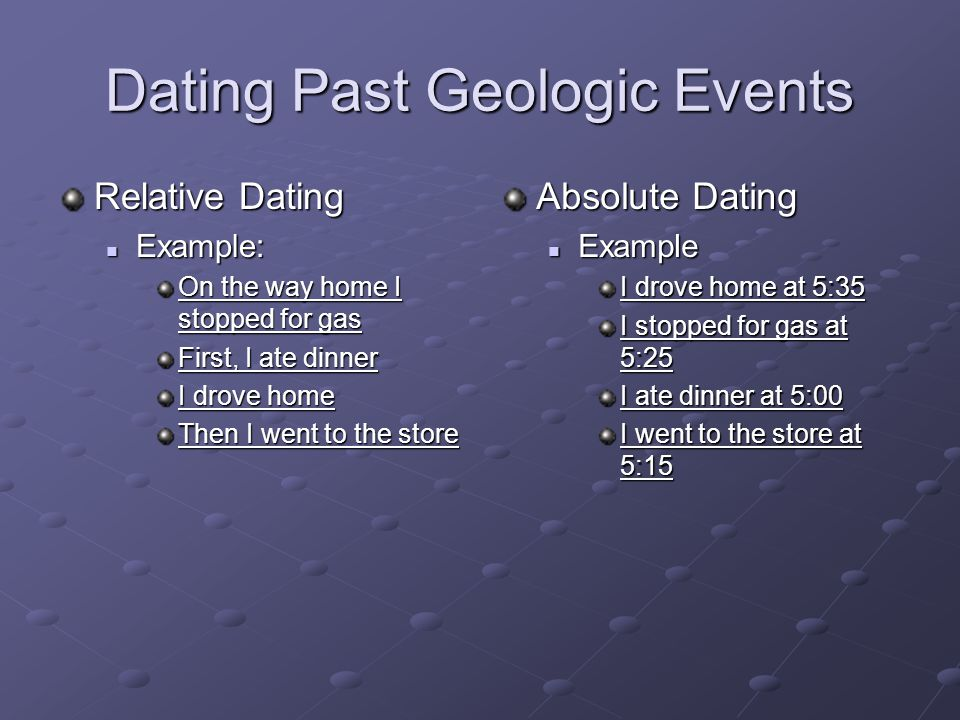 example of relative and absolute dating