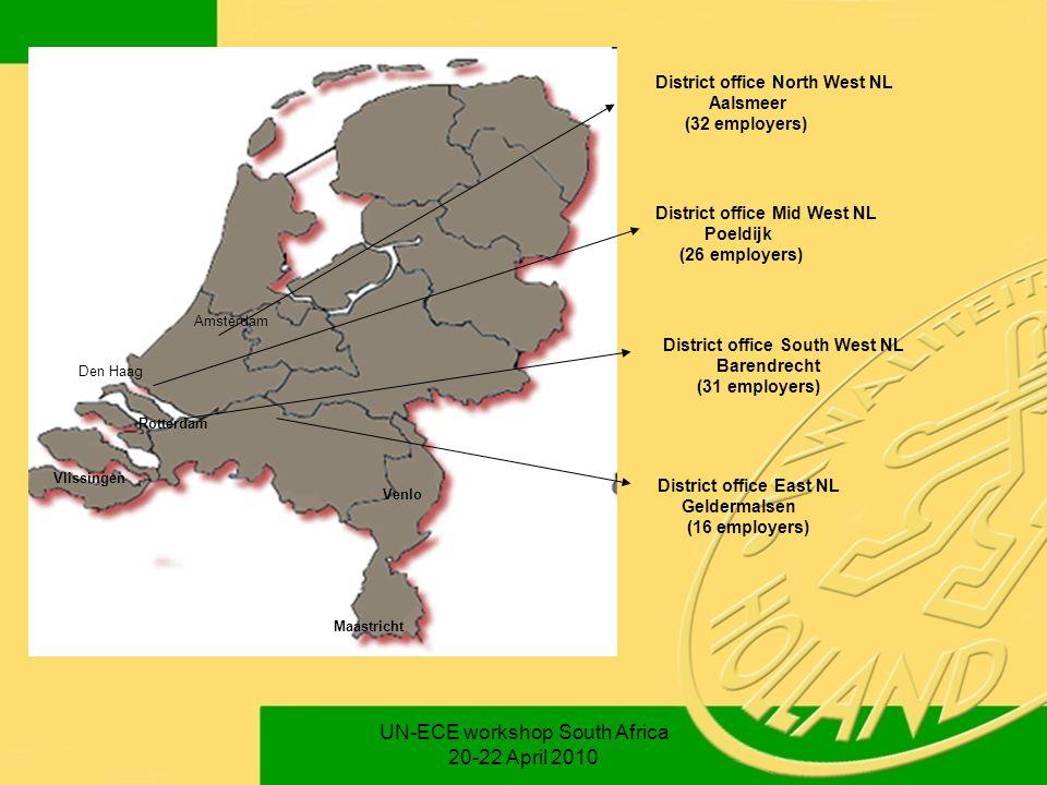 Kwaliteits-Controle-Bureau Mat Kersten KCB Holland UN-ECE