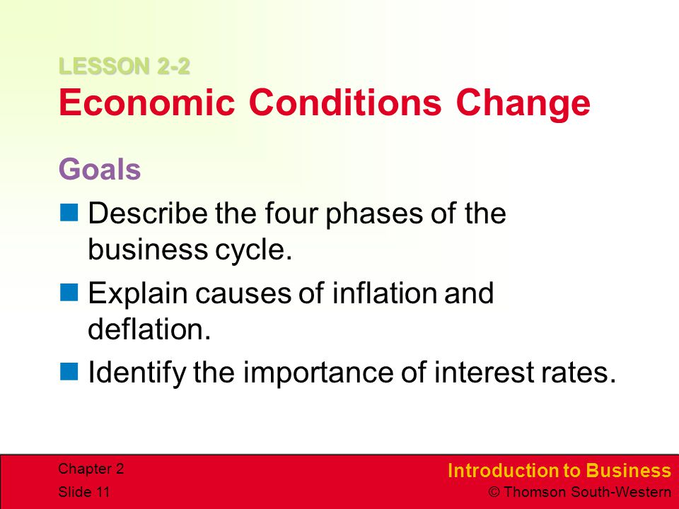 Introduction to Business © Thomson South-Western Chapter 2 Slide 11 LESSON 2-2 LESSON 2-2 Economic Conditions Change Goals Describe the four phases of the business cycle.