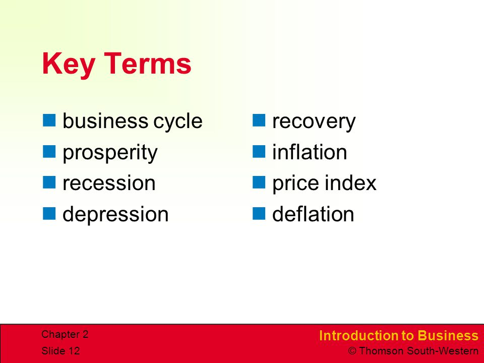 Introduction to Business © Thomson South-Western Chapter 2 Slide 12 Key Terms business cycle prosperity recession depression recovery inflation price index deflation