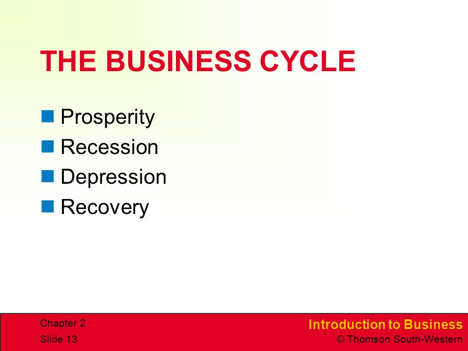 Introduction to Business © Thomson South-Western Chapter 2 Slide 13 THE BUSINESS CYCLE Prosperity Recession Depression Recovery