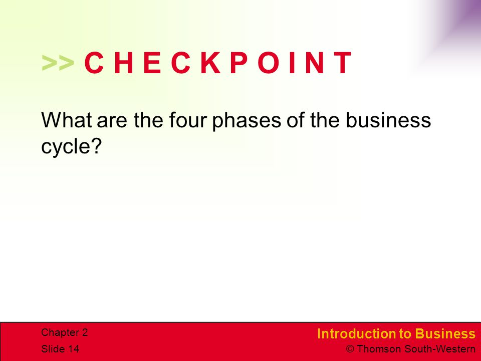 Introduction to Business © Thomson South-Western Chapter 2 Slide 14 >> C H E C K P O I N T What are the four phases of the business cycle