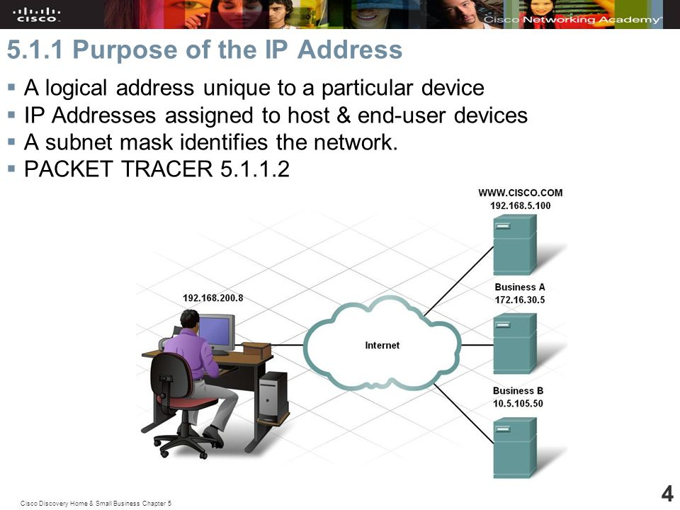 Cisco Discovery Home & Small Business Chapter Purpose of the IP Address  A logical address unique to a particular device  IP Addresses assigned to host & end-user devices  A subnet mask identifies the network.