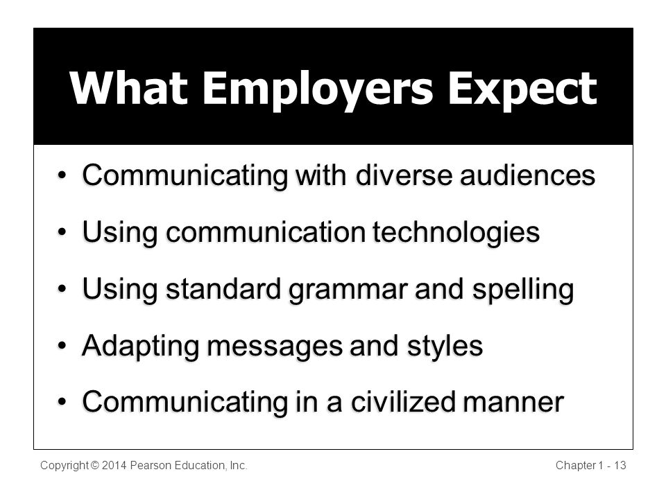 Copyright © 2014 Pearson Education, Inc.Chapter What Employers Expect Communicating with diverse audiencesCommunicating with diverse audiences Using communication technologiesUsing communication technologies Using standard grammar and spellingUsing standard grammar and spelling Adapting messages and stylesAdapting messages and styles Communicating in a civilized mannerCommunicating in a civilized manner