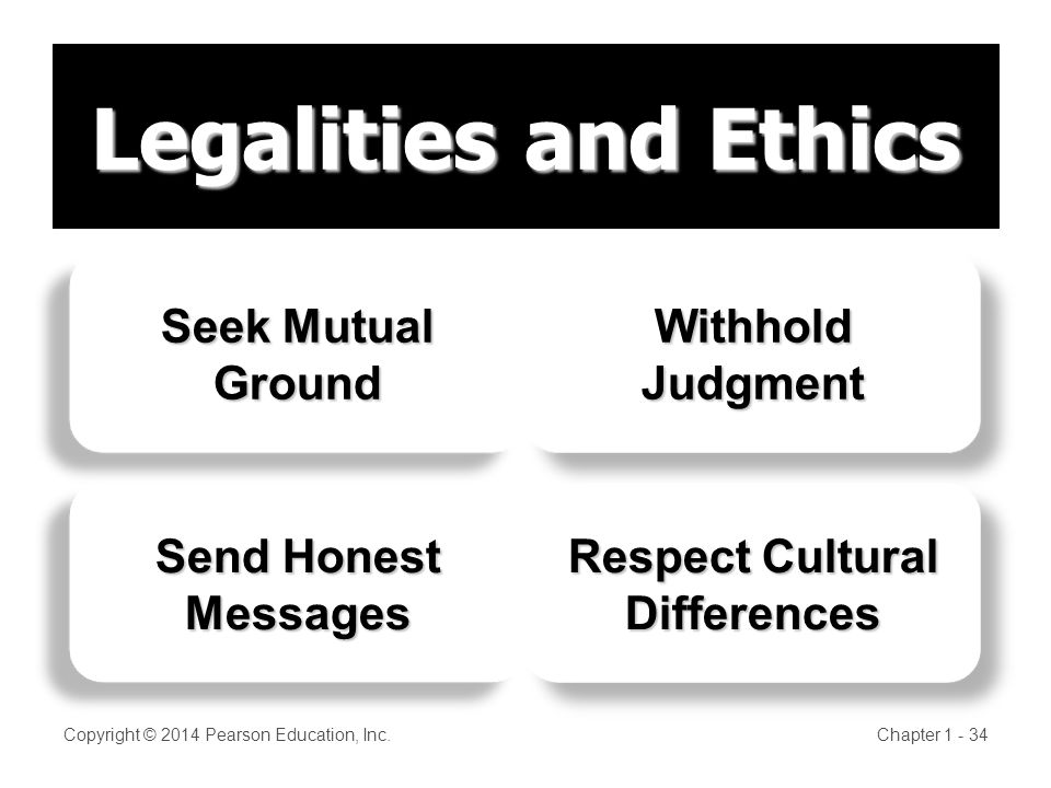 Legalities and Ethics Copyright © 2014 Pearson Education, Inc.Chapter Seek Mutual Ground Withhold Judgment Send Honest Messages Respect Cultural Differences