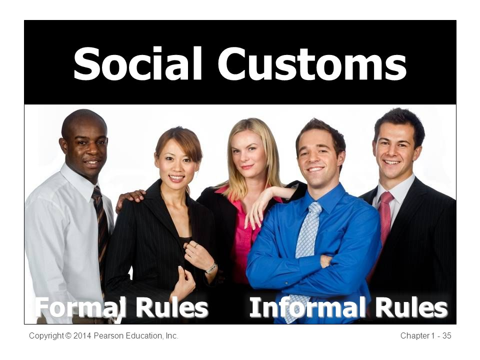 Social Customs Copyright © 2014 Pearson Education, Inc.Chapter Formal Rules Informal Rules