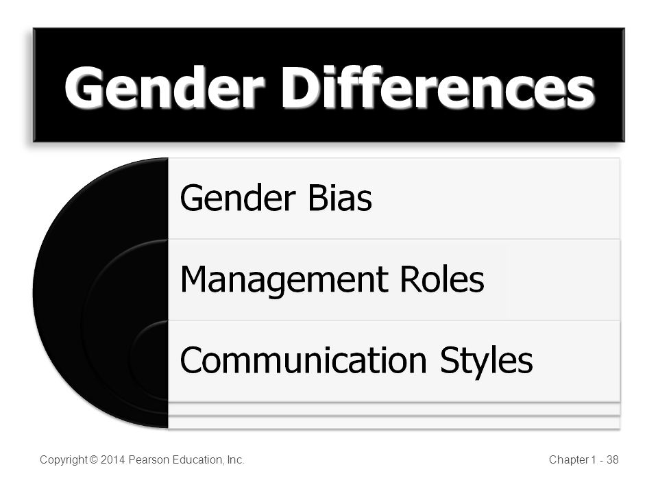 Gender Differences Copyright © 2014 Pearson Education, Inc.Chapter