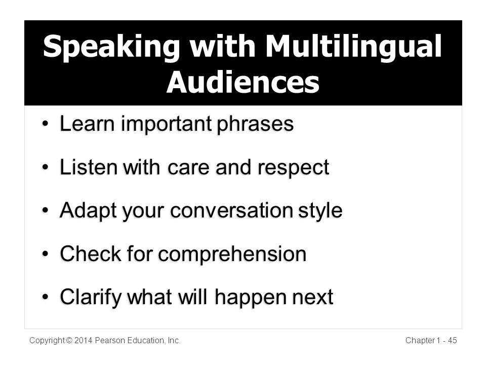 Speaking with Multilingual Audiences Learn important phrasesLearn important phrases Listen with care and respectListen with care and respect Adapt your conversation styleAdapt your conversation style Check for comprehensionCheck for comprehension Clarify what will happen nextClarify what will happen next Copyright © 2014 Pearson Education, Inc.Chapter