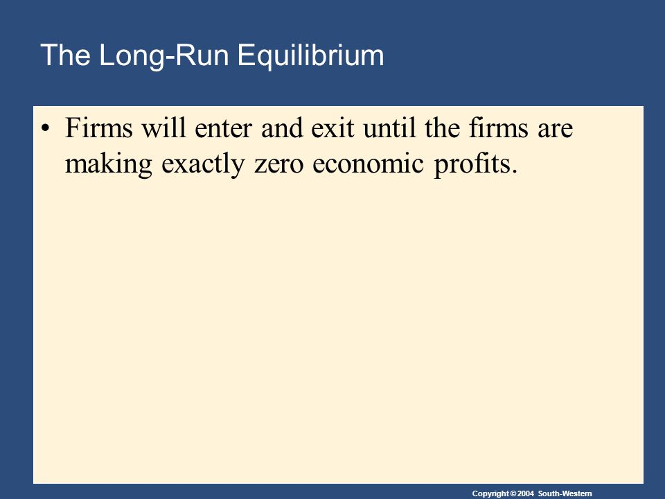 Copyright © 2004 South-Western The Long-Run Equilibrium Firms will enter and exit until the firms are making exactly zero economic profits.