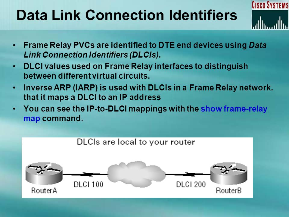 Data Link Connection Identifiers Frame Relay PVCs are identified to DTE end devices using Data Link Connection Identifiers (DLCIs).