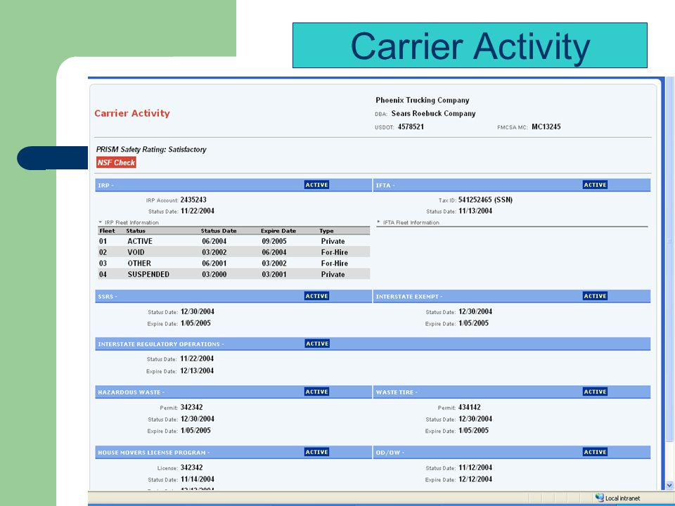 Carrier Activity