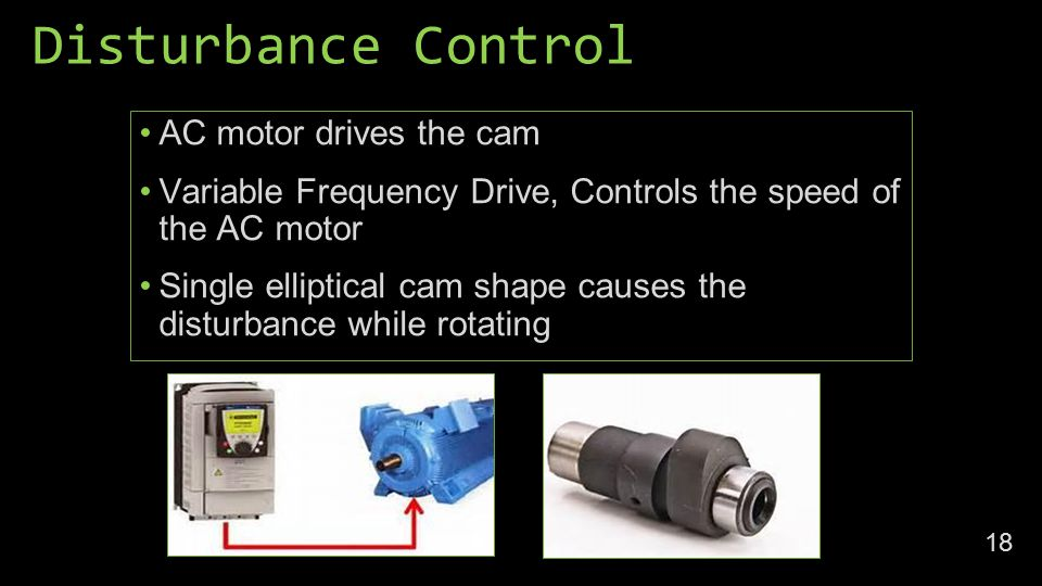 Disturbance Control AC motor drives the cam Variable Frequency Drive, Controls the speed of the AC motor Single elliptical cam shape causes the disturbance while rotating 18