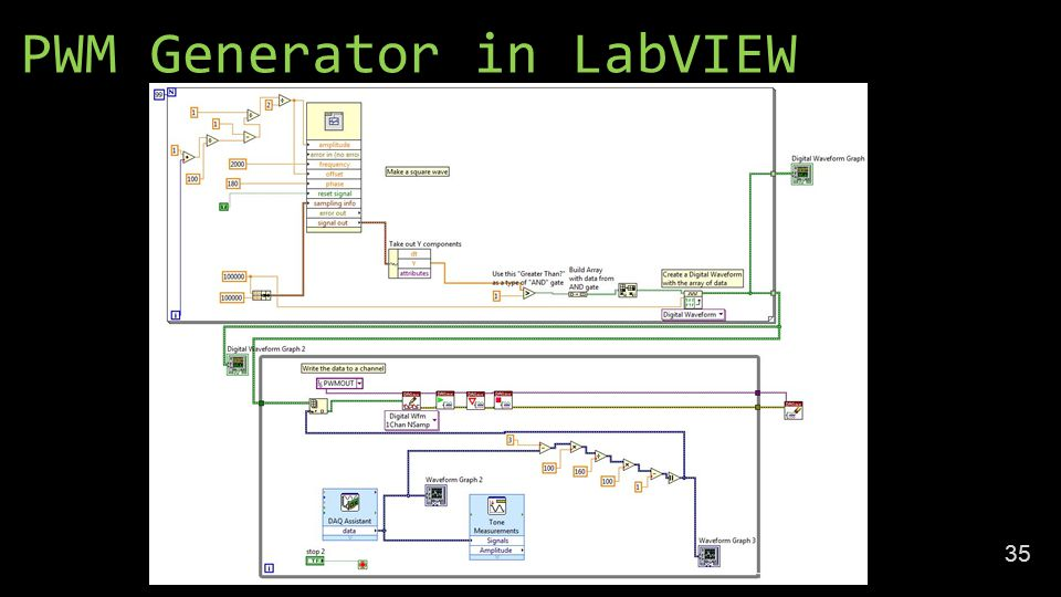 PWM Generator in LabVIEW 35