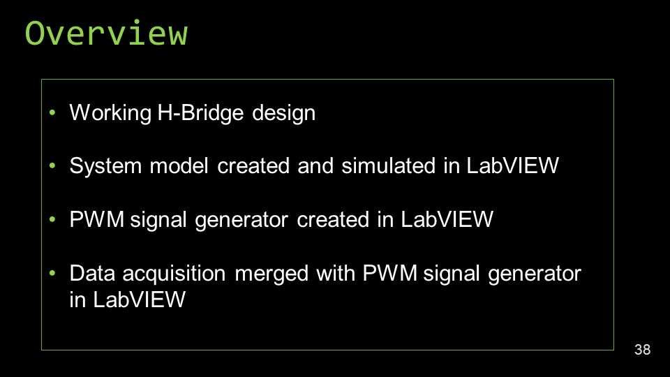 Overview 38 Working H-Bridge design System model created and simulated in LabVIEW PWM signal generator created in LabVIEW Data acquisition merged with PWM signal generator in LabVIEW
