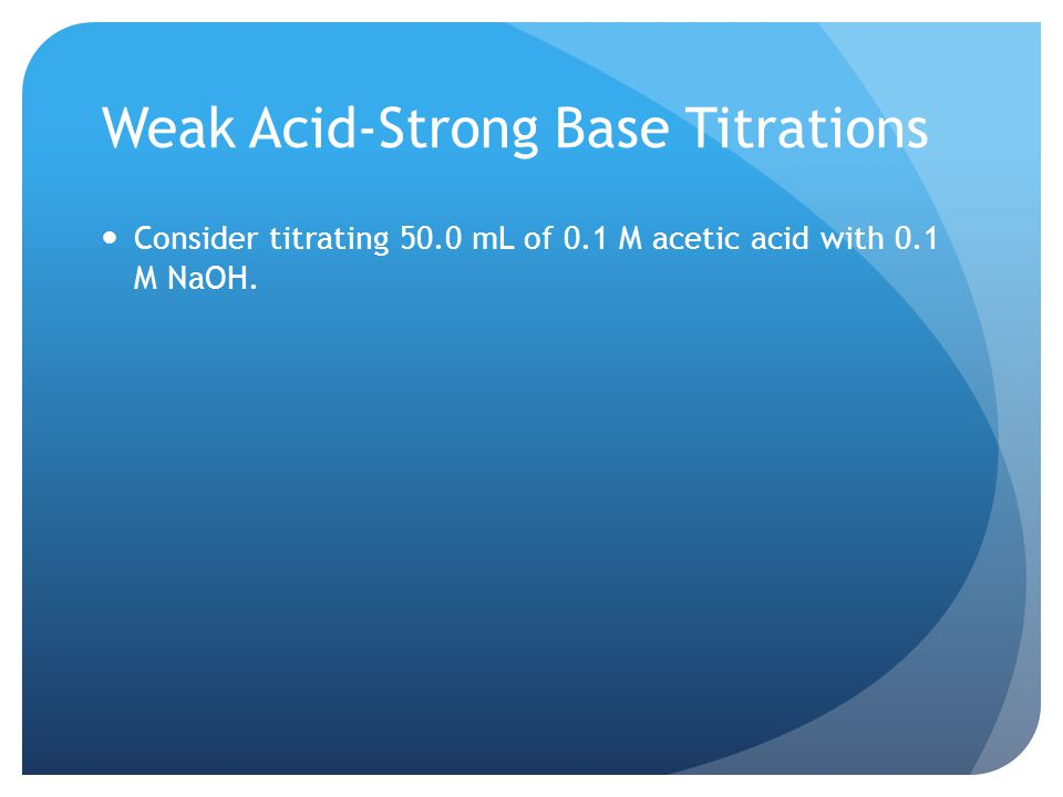 Weak Acid-Strong Base Titrations Consider titrating 50.0 mL of 0.1 M acetic acid with 0.1 M NaOH.