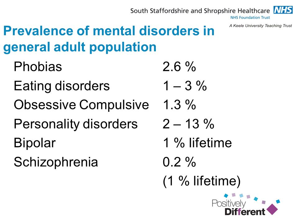 Prevalence of mental disorders in general adult population Phobias2.6 % Eating disorders1 – 3 % Obsessive Compulsive1.3 % Personality disorders2 – 13 % Bipolar 1 % lifetime Schizophrenia0.2 % (1 % lifetime)