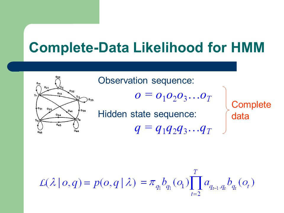 Complete-Data Likelihood for HMM o = o 1 o 2 o 3  o T q = q 1 q 2 q 3  q T Observation sequence: Hidden state sequence: Complete data