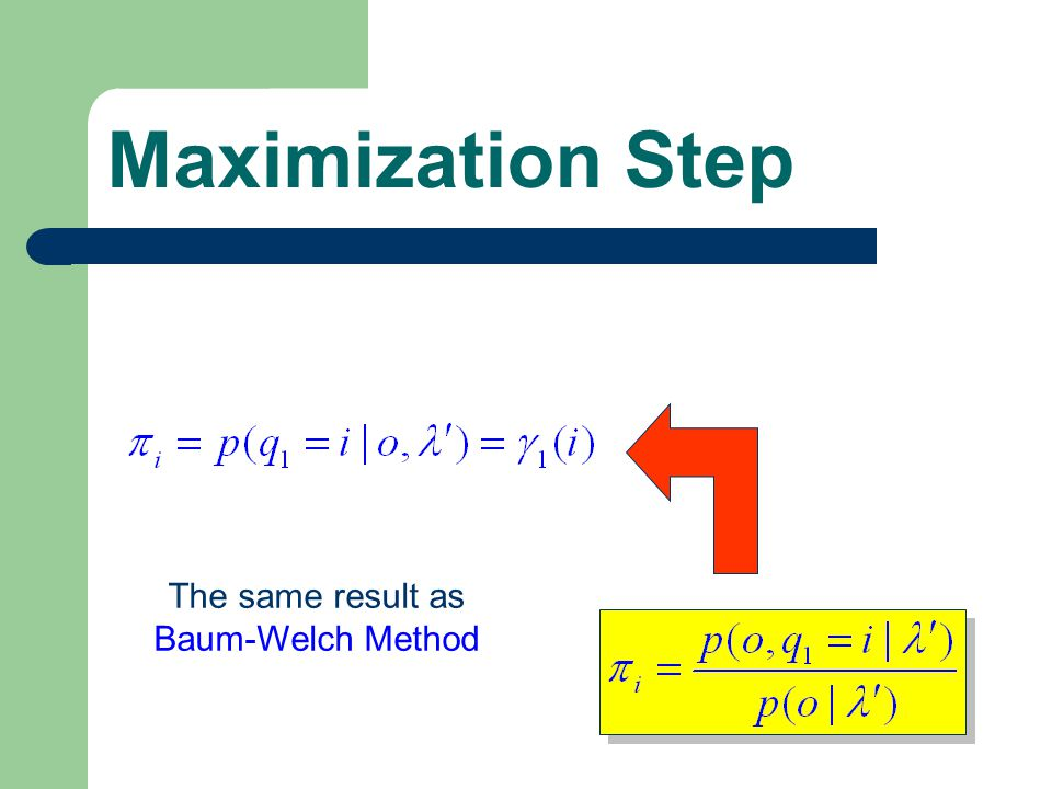 Maximization Step The same result as Baum-Welch Method