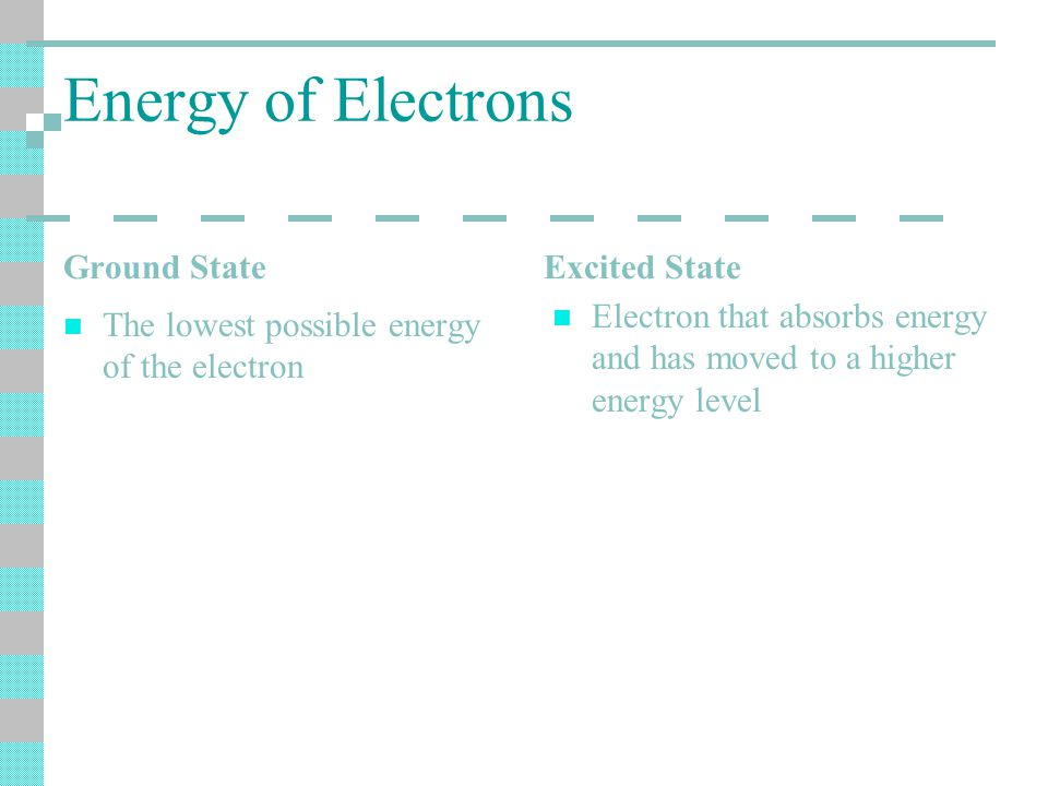 Energy of Electrons Ground State The lowest possible energy of the electron Excited State Electron that absorbs energy and has moved to a higher energy level