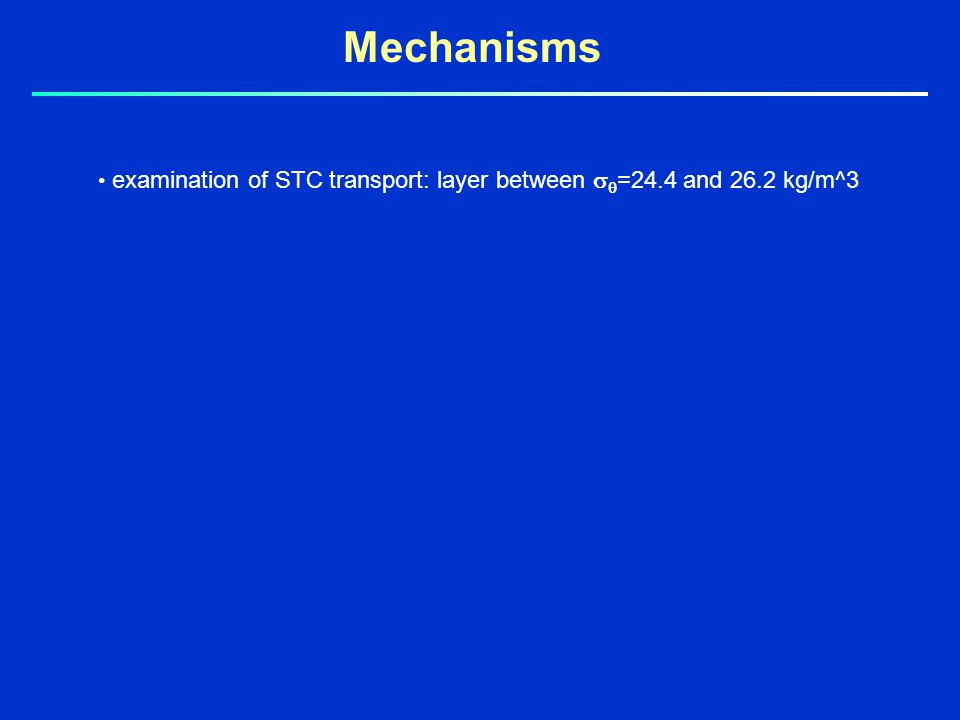 Mechanisms examination of STC transport: layer between   =24.4 and 26.2 kg/m^3