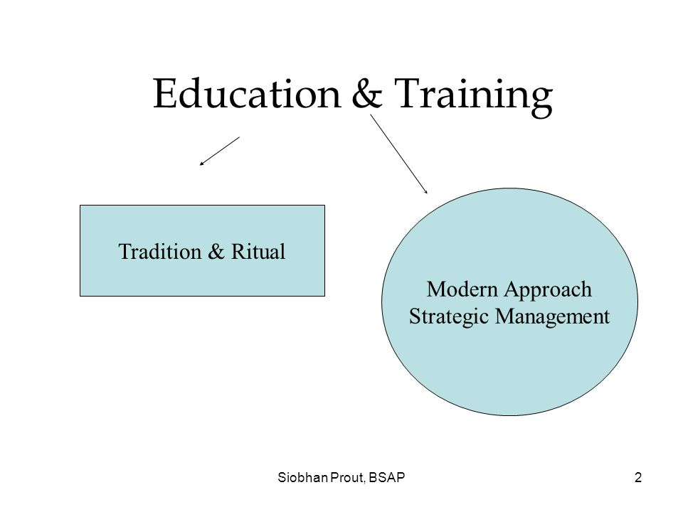 Siobhan Prout, BSAP2 Education & Training Tradition & Ritual Modern Approach Strategic Management