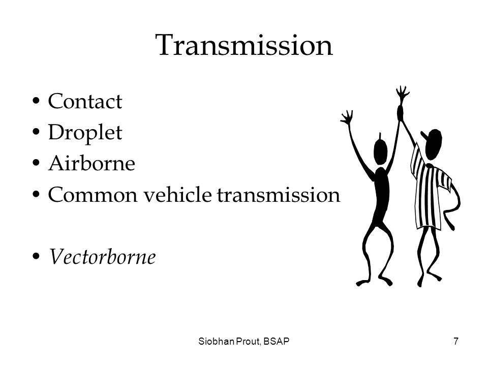 Siobhan Prout, BSAP7 Transmission Contact Droplet Airborne Common vehicle transmission Vectorborne