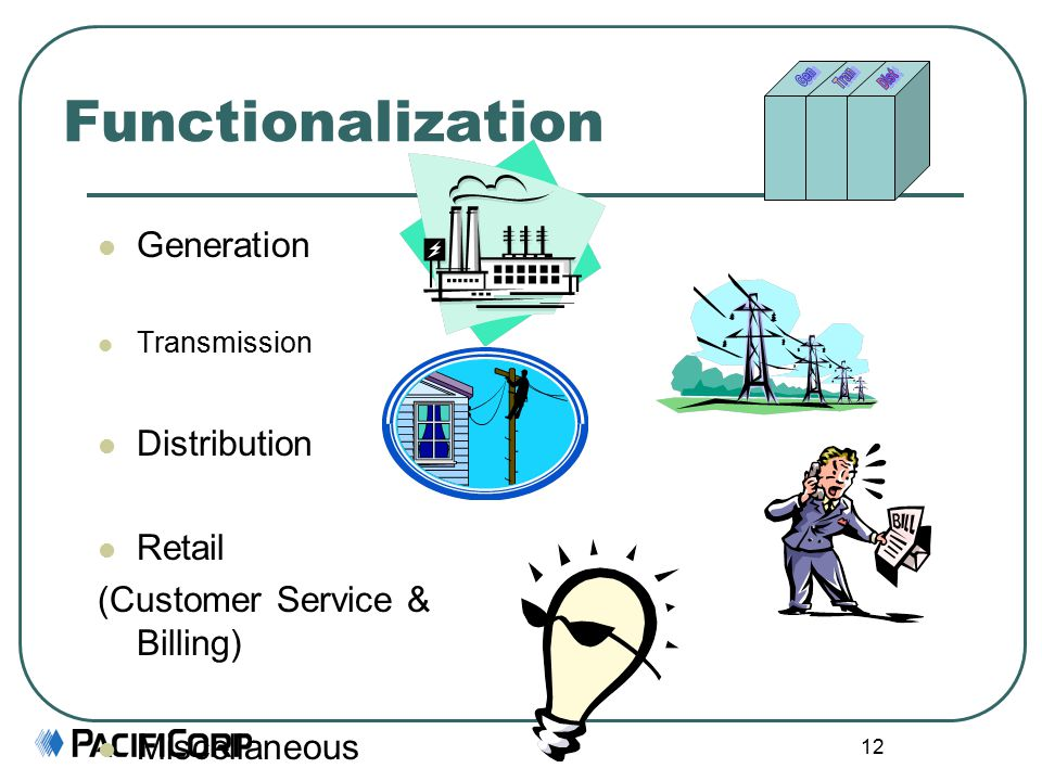 12 Functionalization Generation Transmission Distribution Retail (Customer Service & Billing) Miscellaneous