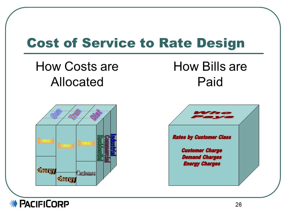 26 Cost of Service to Rate Design How Costs are Allocated How Bills are Paid