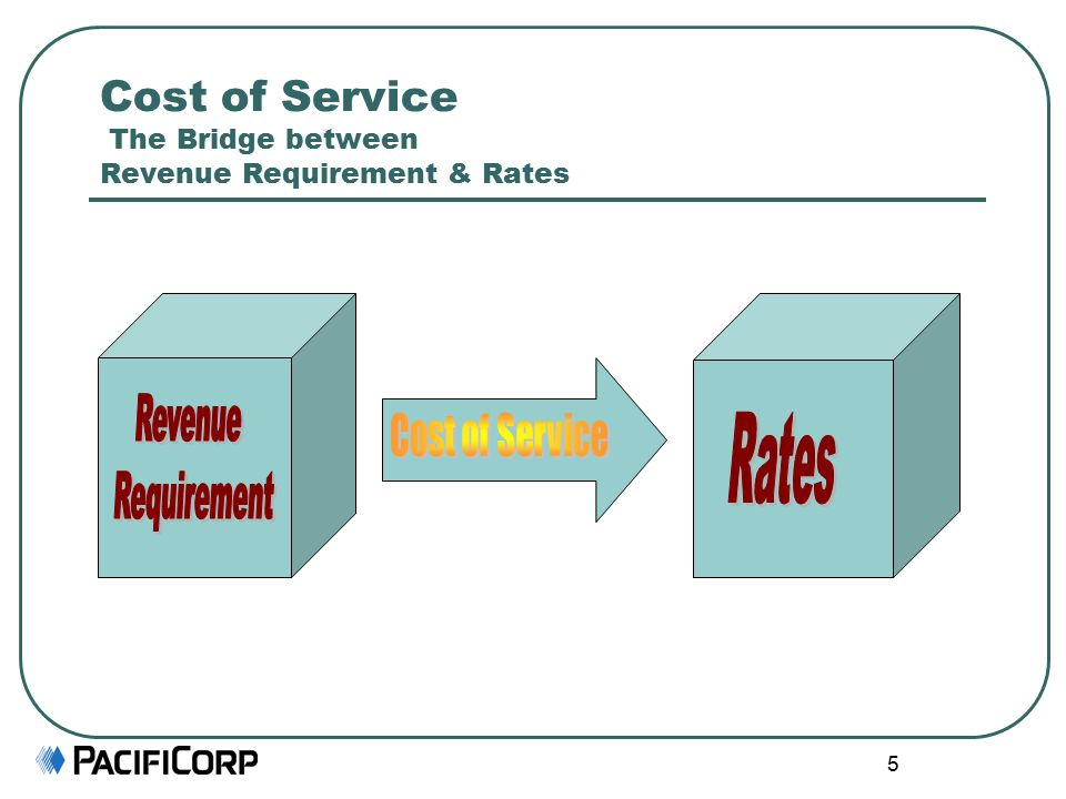 5 Cost of Service The Bridge between Revenue Requirement & Rates