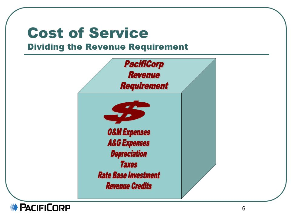 6 Cost of Service Dividing the Revenue Requirement