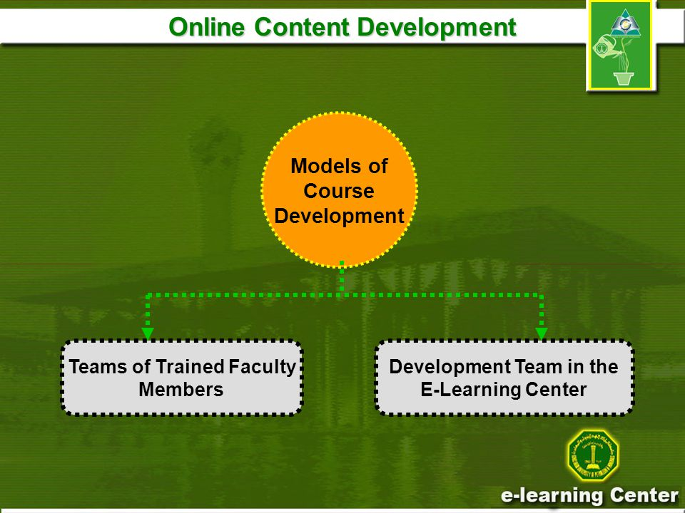 Online Content Development Models of Course Development Development Team in the E-Learning Center Teams of Trained Faculty Members