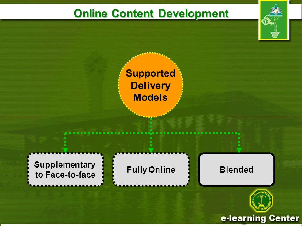 Online Content Development Supported Delivery Models Fully OnlineBlended Supplementary to Face-to-face