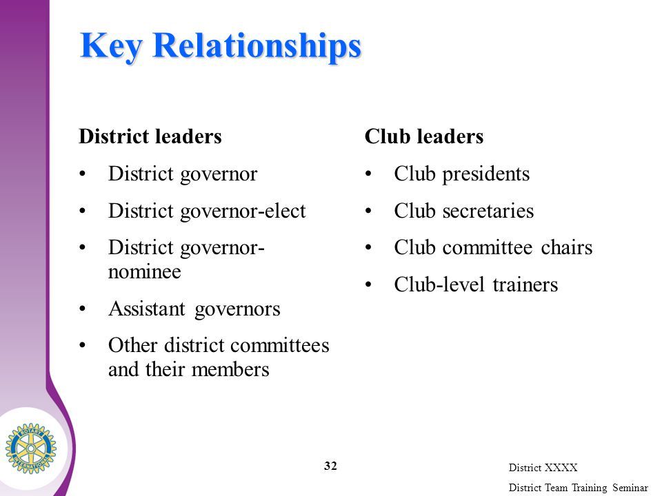 District XXXX District Team Training Seminar 32 Key Relationships District leaders District governor District governor-elect District governor- nominee Assistant governors Other district committees and their members Club leaders Club presidents Club secretaries Club committee chairs Club-level trainers