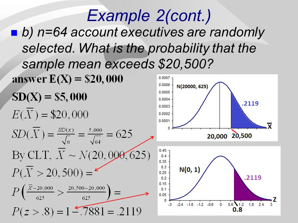 Example 2 n The probability distribution of 6-month incomes of account executives has mean $20,000 and standard deviation $5,000.